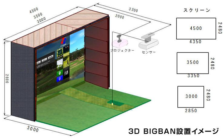 3D BIGBAN設置イメージ
