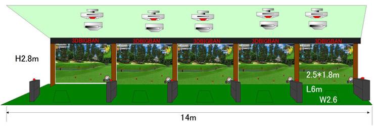 シミュレーションゴルフを5台並べるスークル用